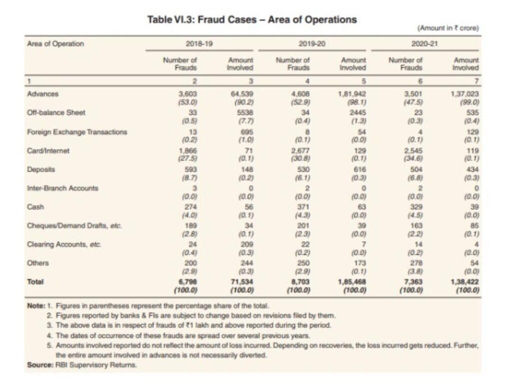 bank loan fraud cases